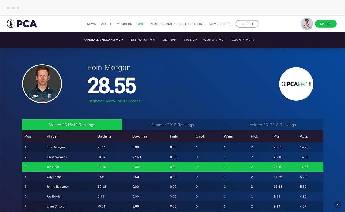 pca cricket player stats design